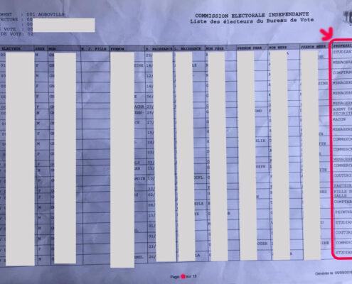 Liste des électeurs de bureau de vote